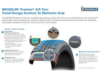 Công nghệ lốp xe mới -